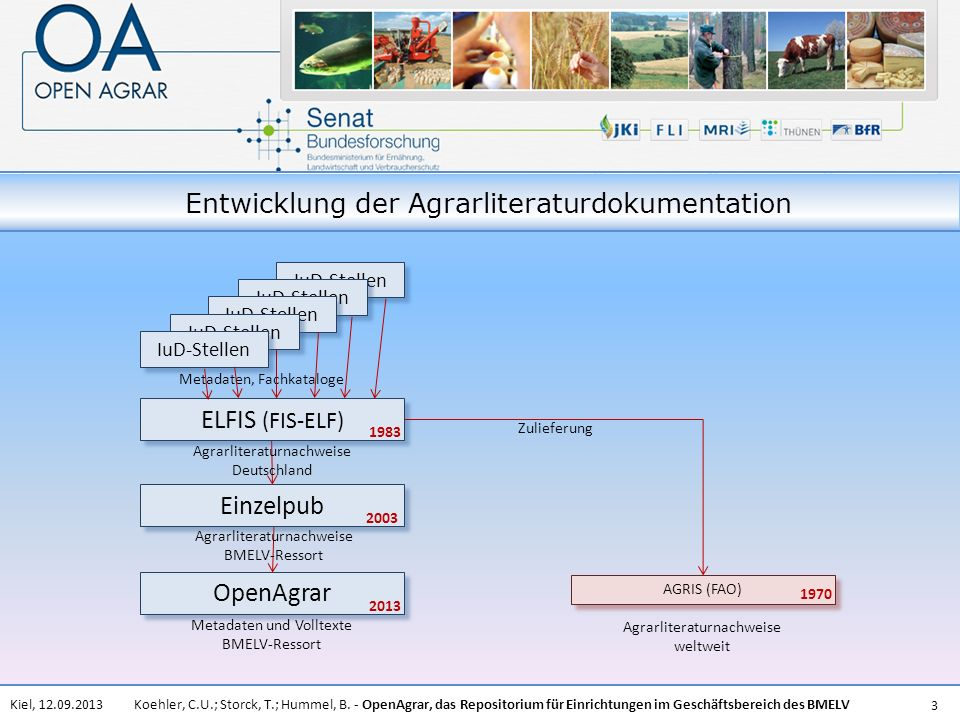 Entwicklung der Agrarliteraturdokumentation