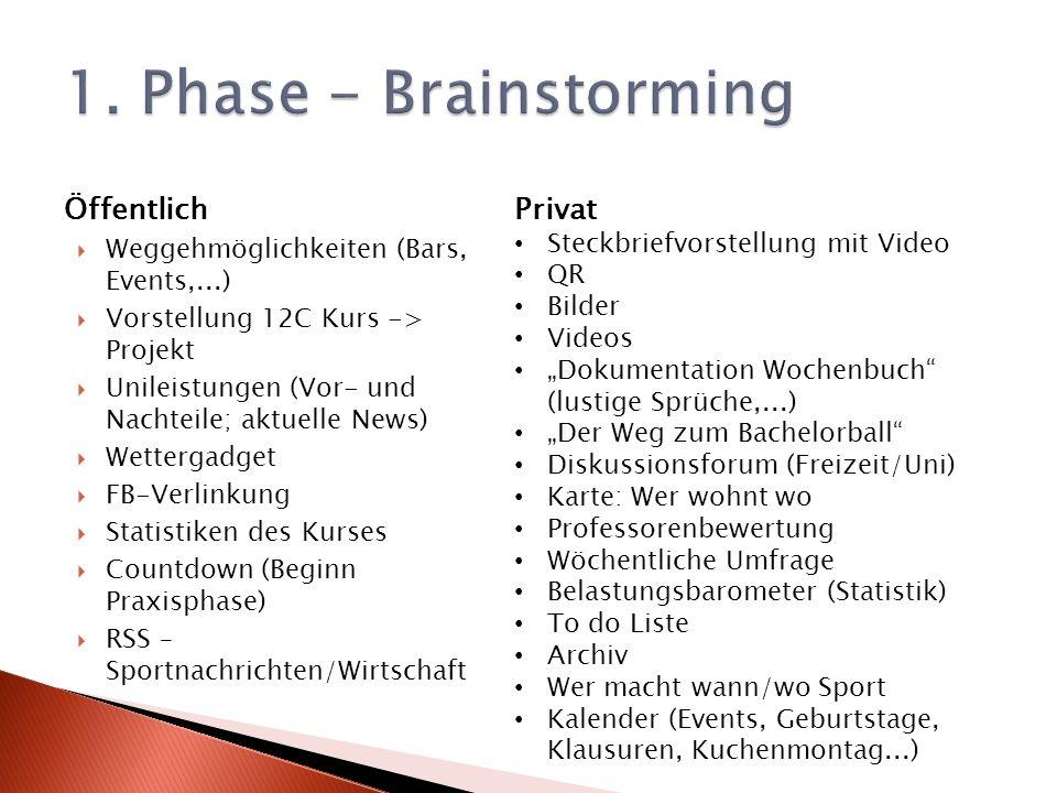 1. Phase - Brainstorming Öffentlich Privat