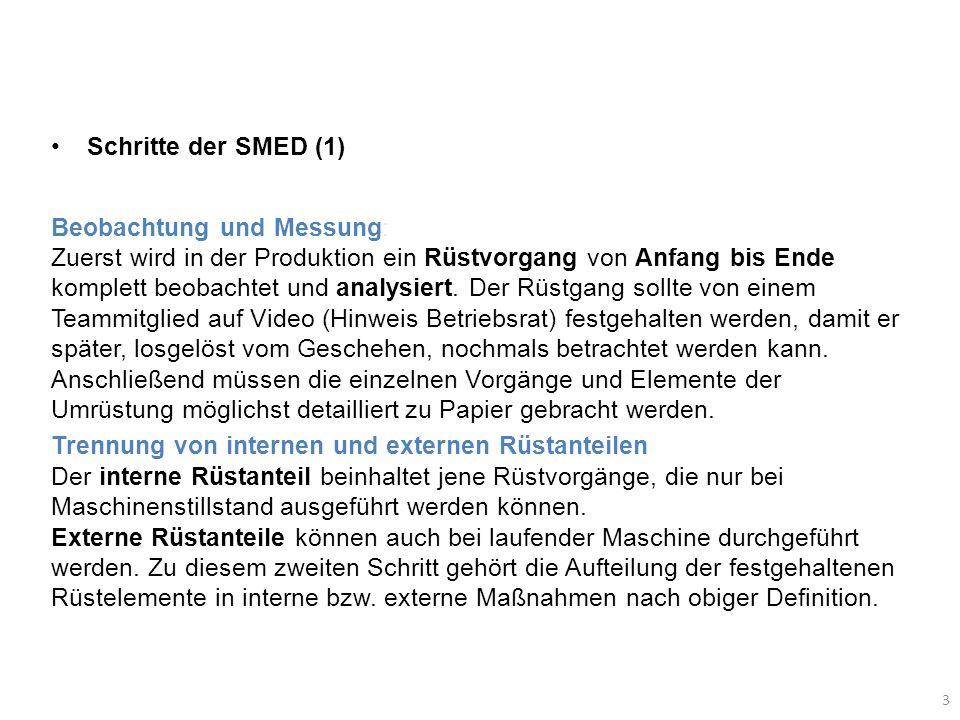 Schritte der SMED (1)