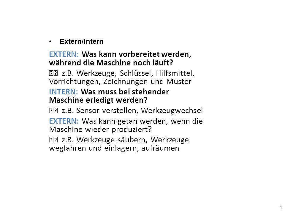 EXTERN: Was kann vorbereitet werden, während die Maschine noch läuft