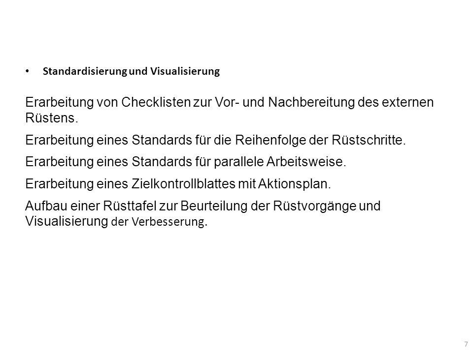 Erarbeitung eines Standards für die Reihenfolge der Rüstschritte.