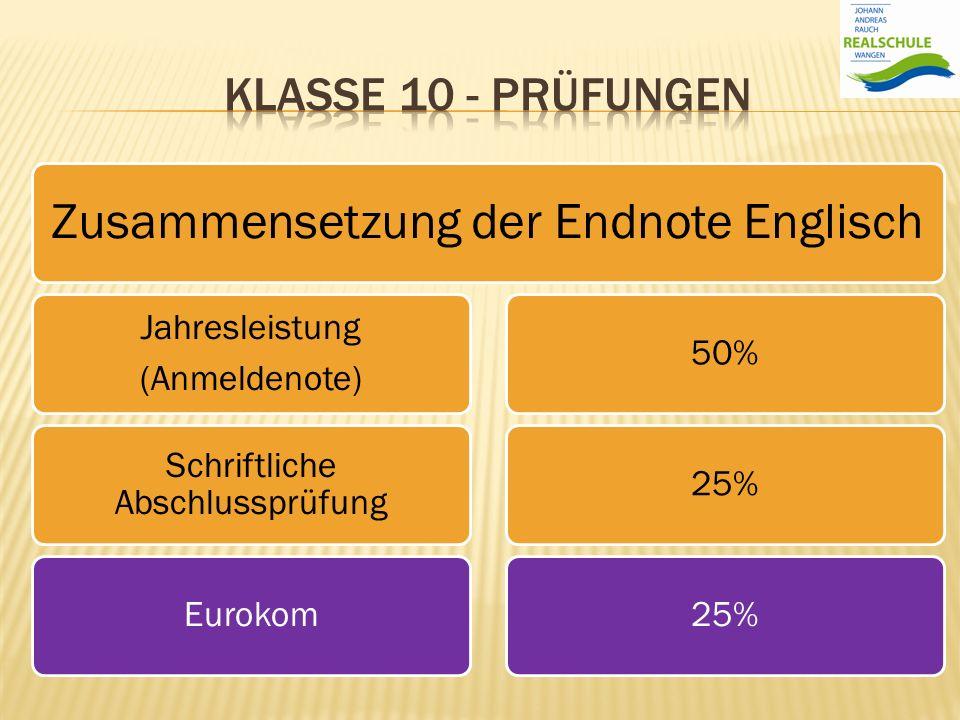 Zusammensetzung der Endnote Englisch