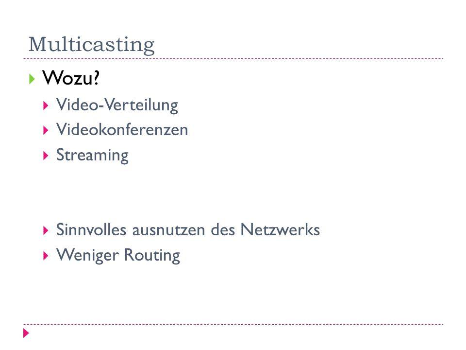Multicasting Wozu Video-Verteilung Videokonferenzen Streaming