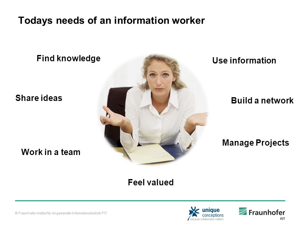 Todays needs of an information worker