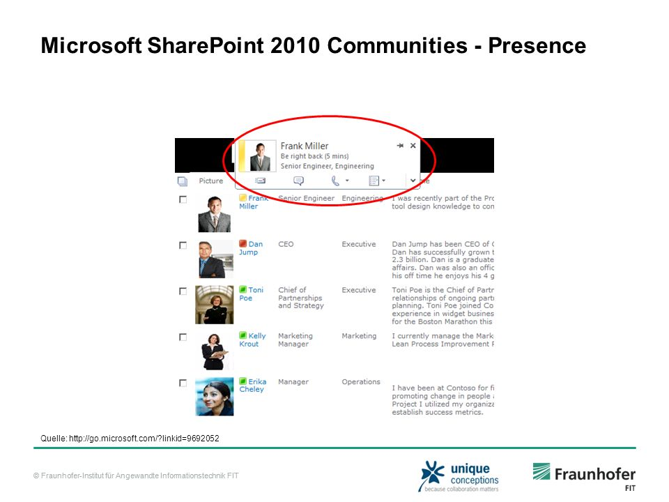 Microsoft SharePoint 2010 Communities - Presence