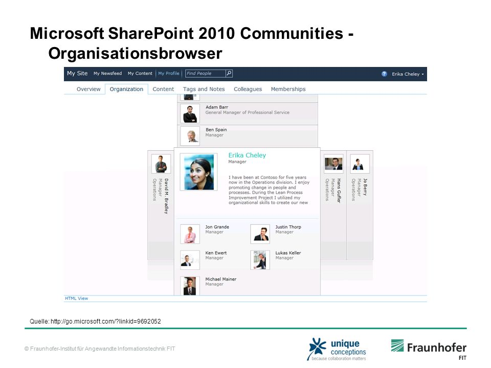 Microsoft SharePoint 2010 Communities - Organisationsbrowser