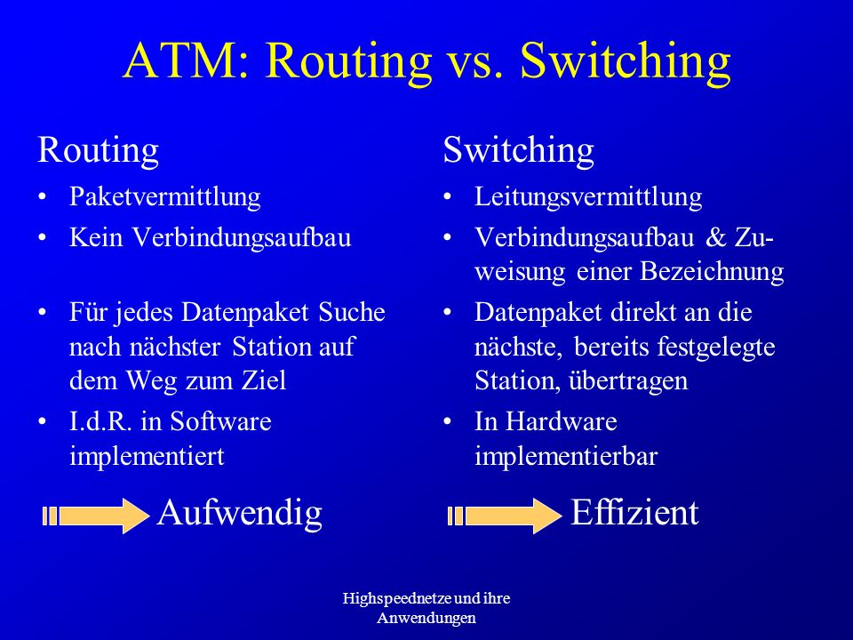 ATM: Routing vs. Switching