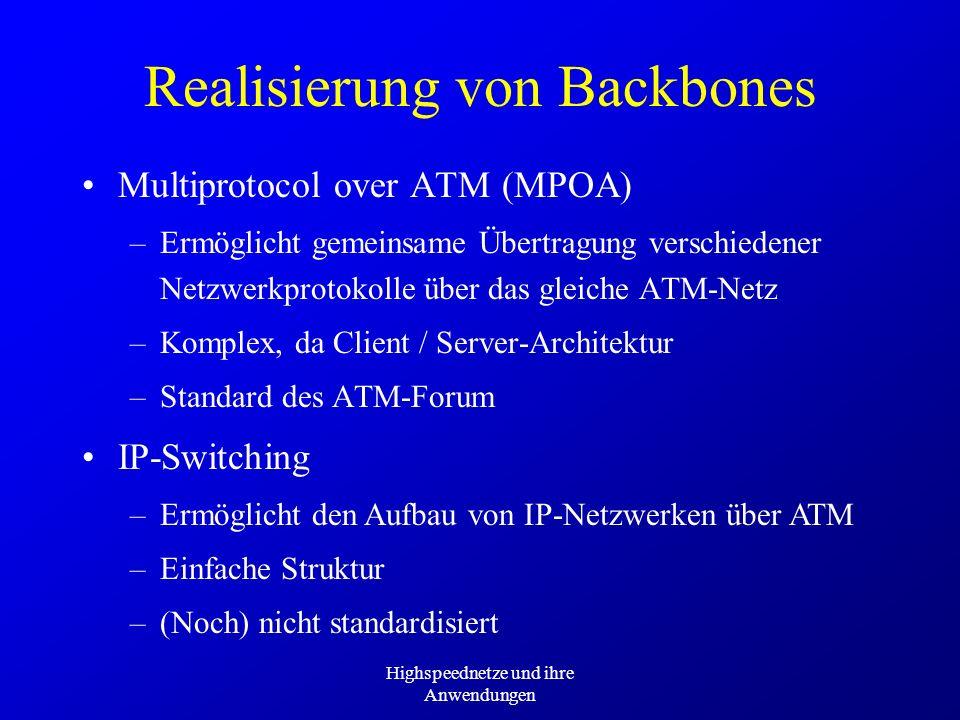 Realisierung von Backbones