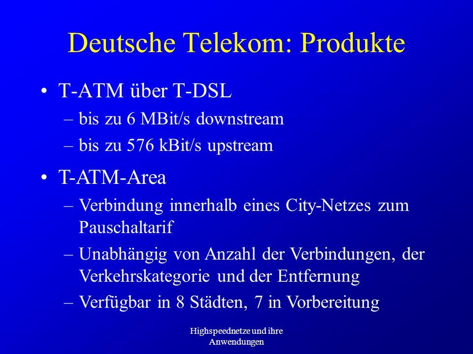 Deutsche Telekom: Produkte