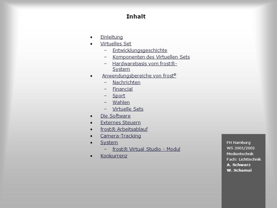 Inhalt Einleitung Virtuelles Set Entwicklungsgeschichte