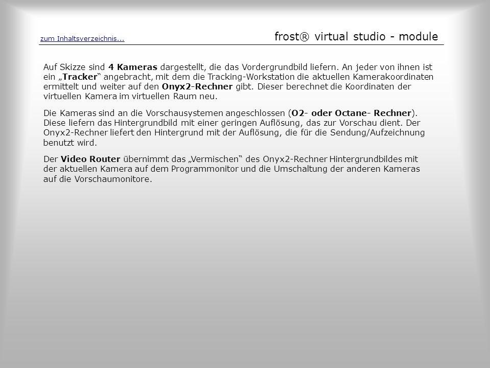 frost® virtual studio - module