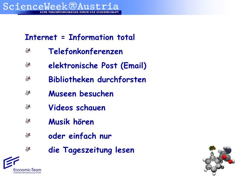 Internet = Information total Telefonkonferenzen