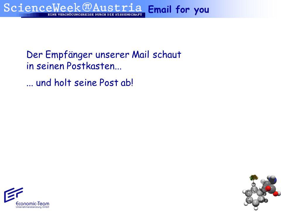 Email for you Der Empfänger unserer Mail schaut in seinen Postkasten... ... und holt seine Post ab!