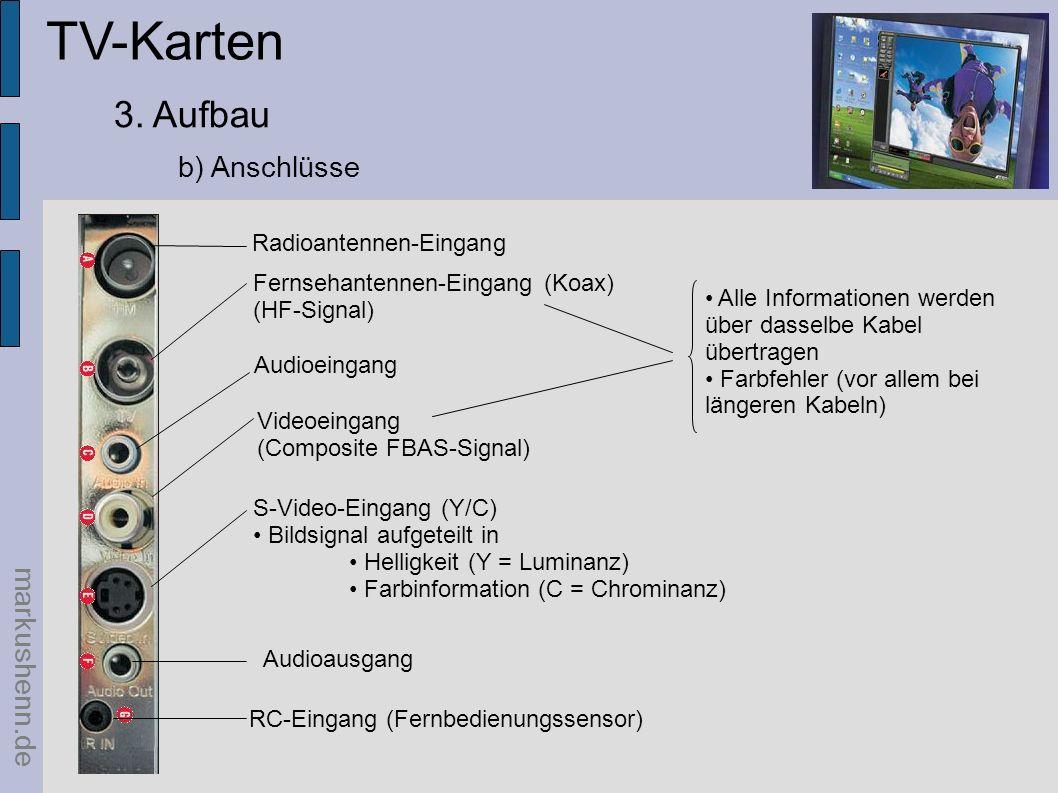 TV-Karten 3. Aufbau b) Anschlüsse markushenn.de Radioantennen-Eingang