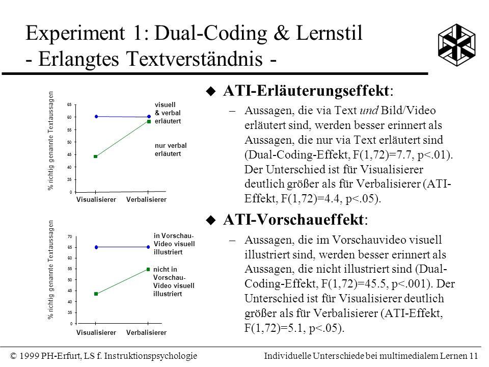 Experiment 1: Dual-Coding & Lernstil - Erlangtes Textverständnis -