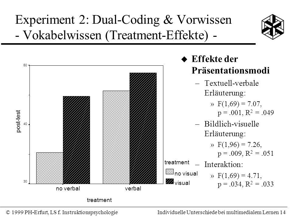 Experiment 2: Dual-Coding & Vorwissen - Vokabelwissen (Treatment-Effekte) -