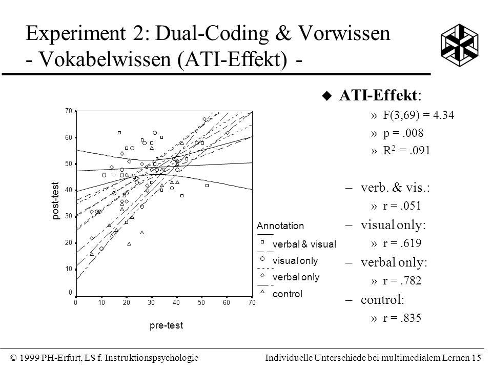 Experiment 2: Dual-Coding & Vorwissen - Vokabelwissen (ATI-Effekt) -