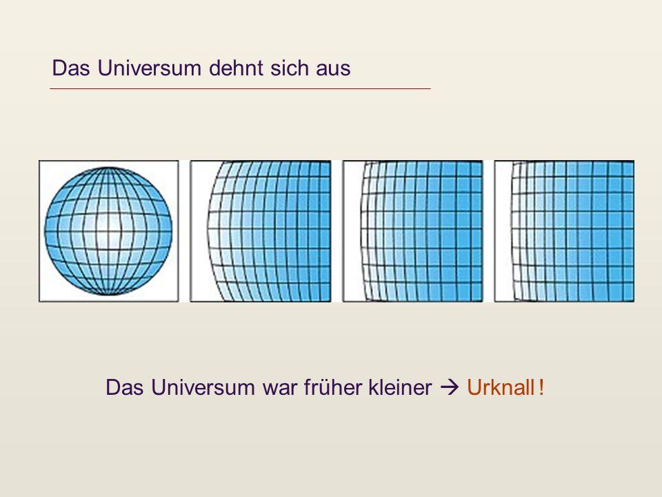 Das Universum dehnt sich aus