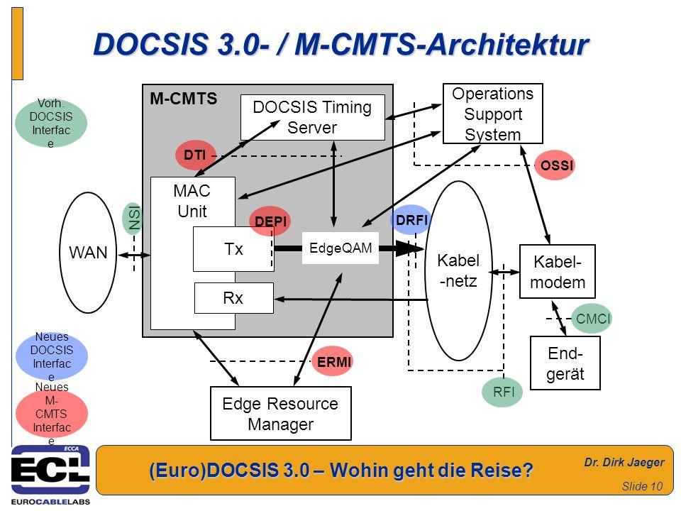 DOCSIS 3.0- / M-CMTS-Architektur
