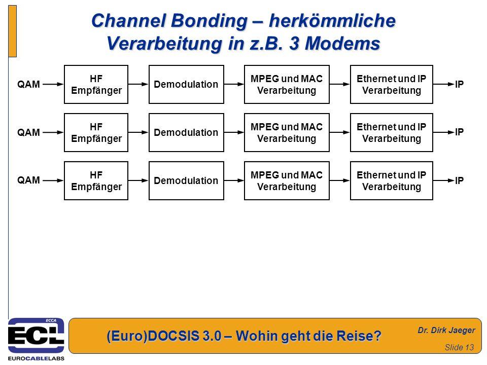 Channel Bonding – herkömmliche Verarbeitung in z.B. 3 Modems