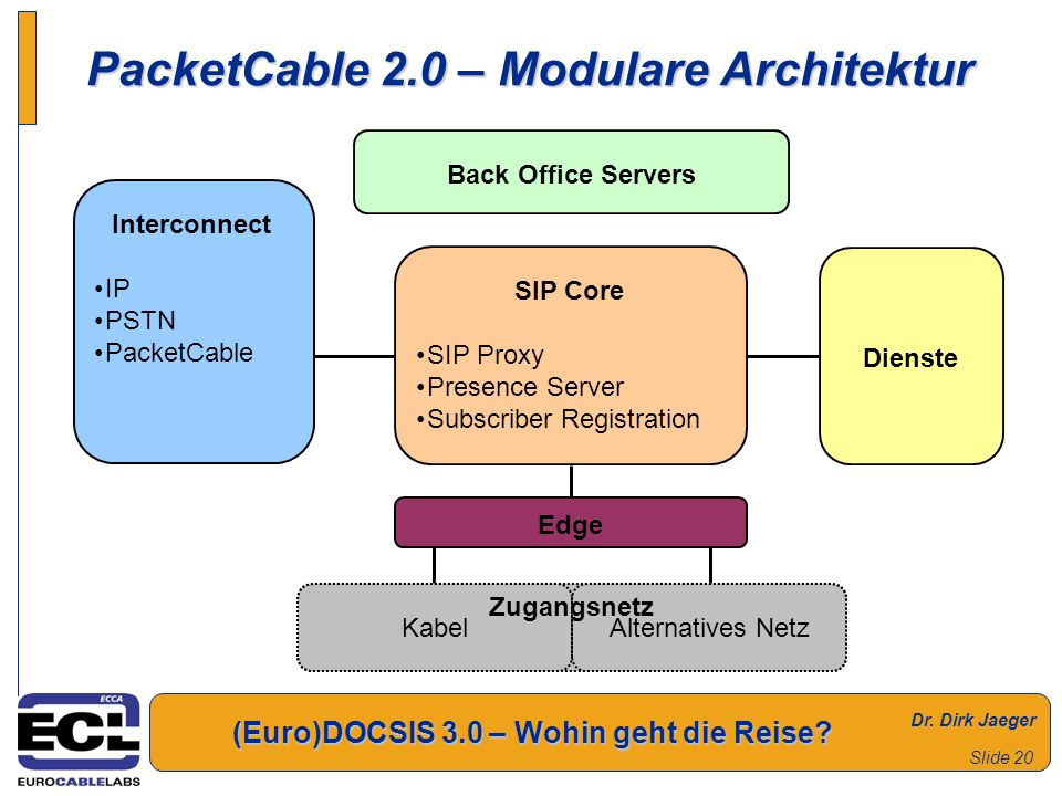 PacketCable 2.0 – Modulare Architektur