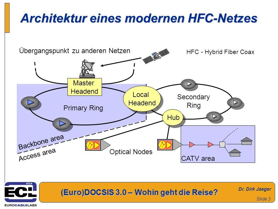Architektur eines modernen HFC-Netzes