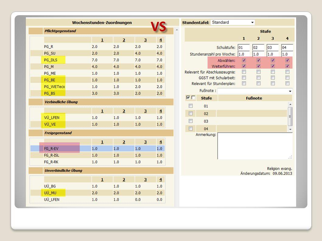 Stundentafel checken Fachbezeichnungen Abwählen und Weiterführen