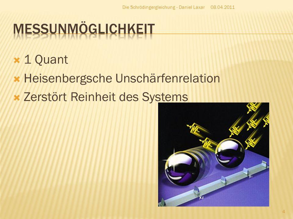 Messunmöglichkeit 1 Quant Heisenbergsche Unschärfenrelation