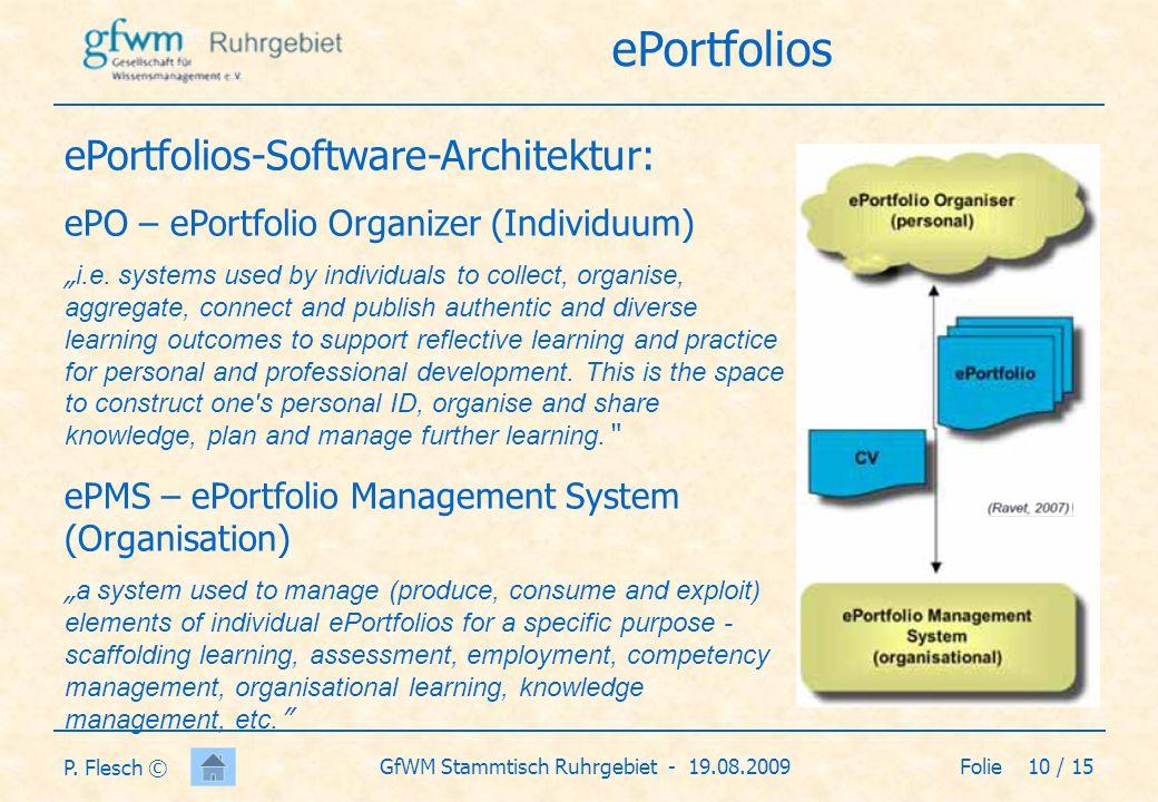 ePortfolios-Software-Architektur: