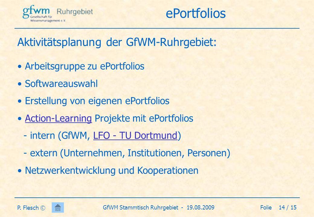 Aktivitätsplanung der GfWM-Ruhrgebiet: