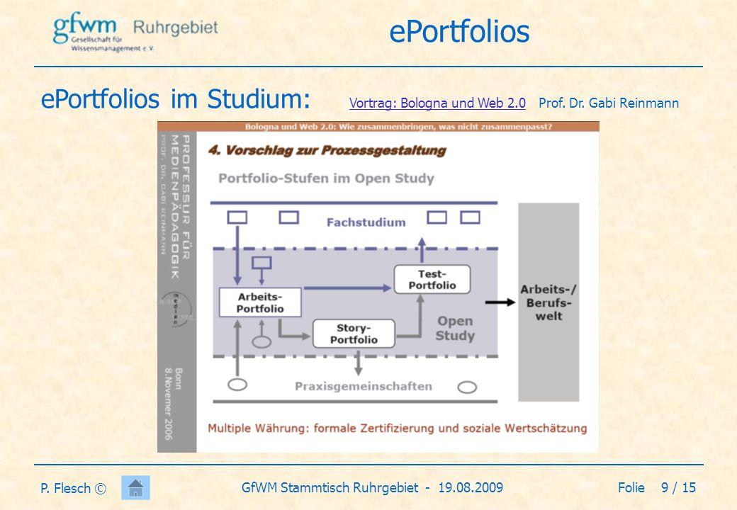 KomProWEB 28.03.2017. ePortfolios im Studium: Vortrag: Bologna und Web 2.0 Prof.