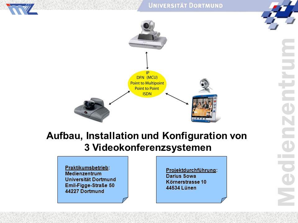 Aufbau, Installation und Konfiguration von