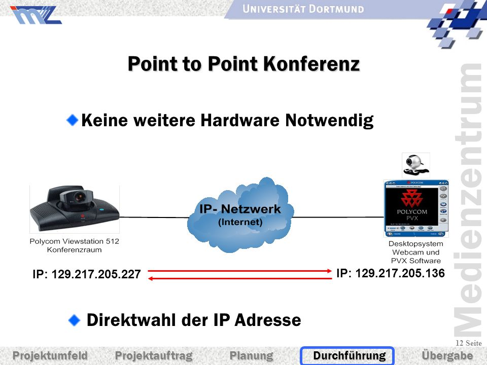 Point to Point Konferenz