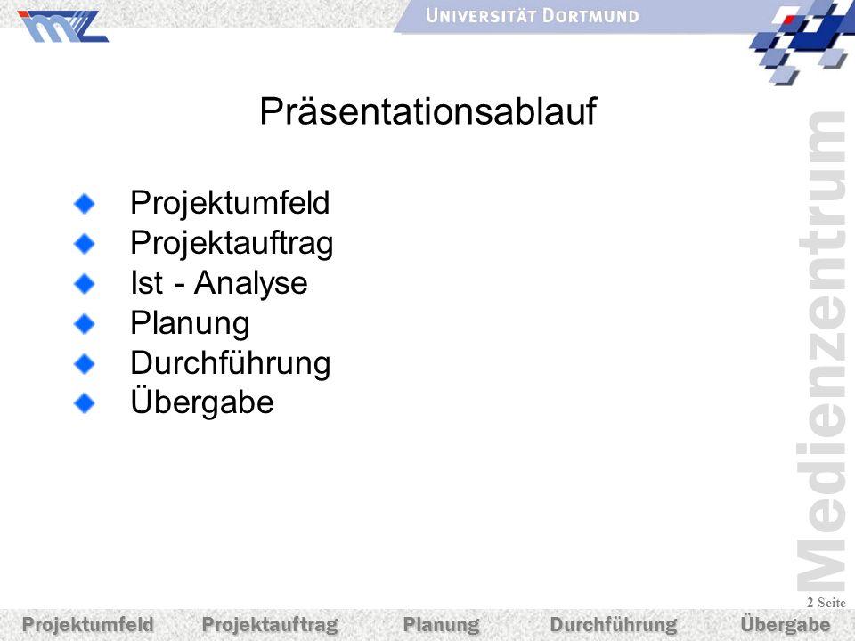 Präsentationsablauf Projektumfeld Projektauftrag Ist - Analyse Planung