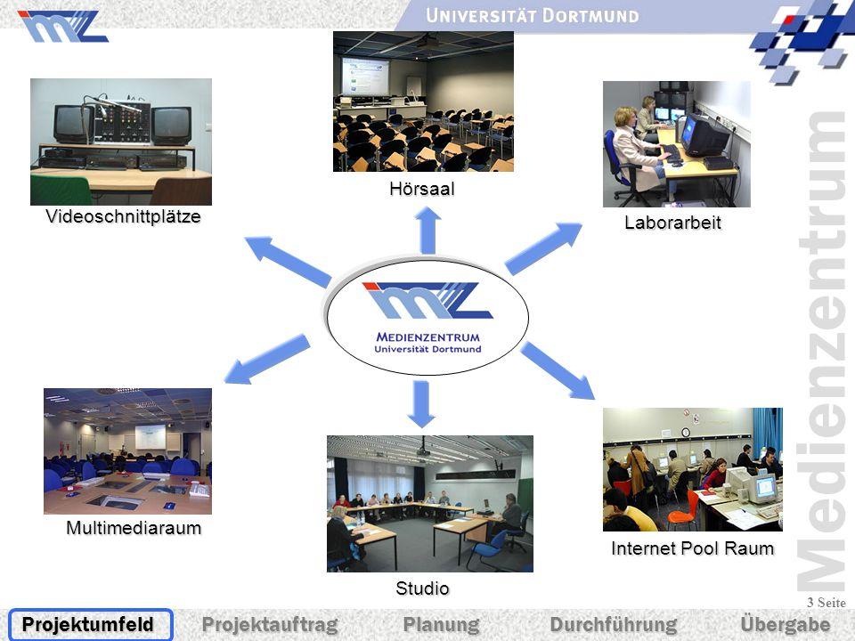 Projektumfeld Projektauftrag Planung Durchführung Übergabe Hörsaal