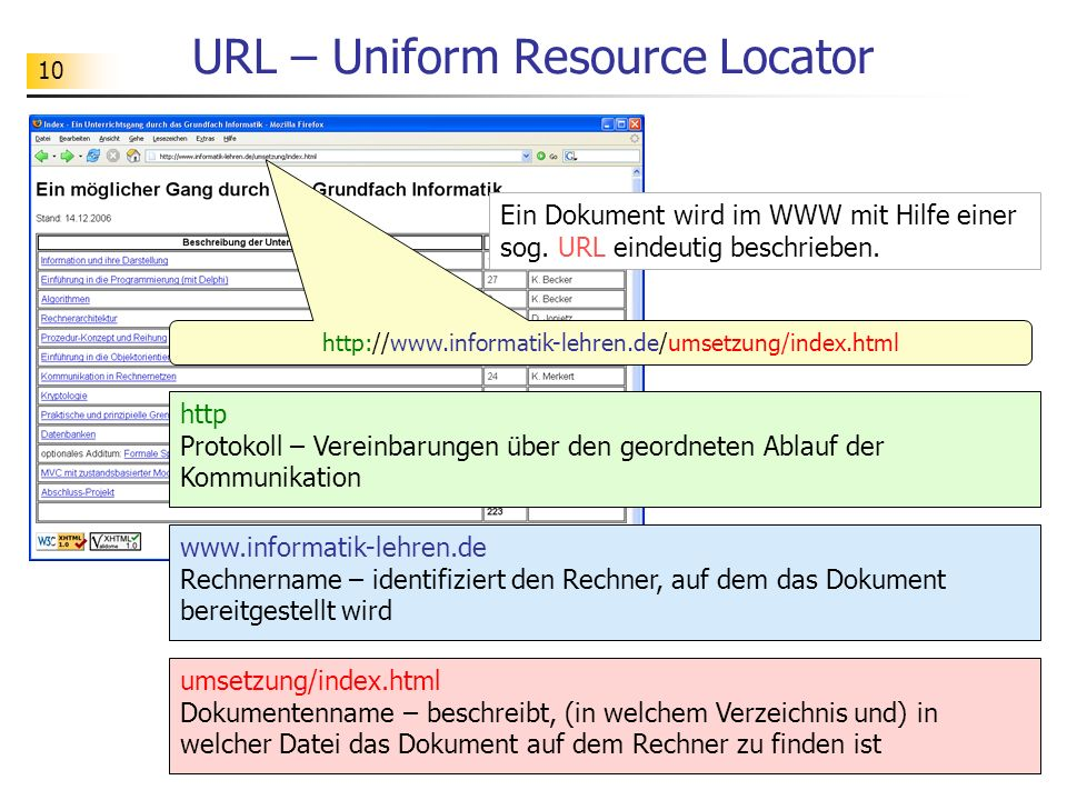 URL – Uniform Resource Locator