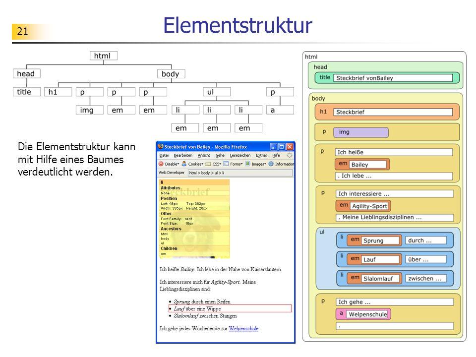 Elementstruktur Die Elementstruktur kann mit Hilfe eines Baumes verdeutlicht werden.