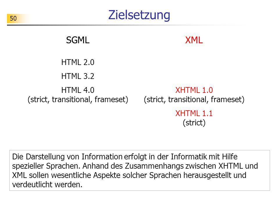 Zielsetzung SGML XML HTML 2.0 HTML 3.2