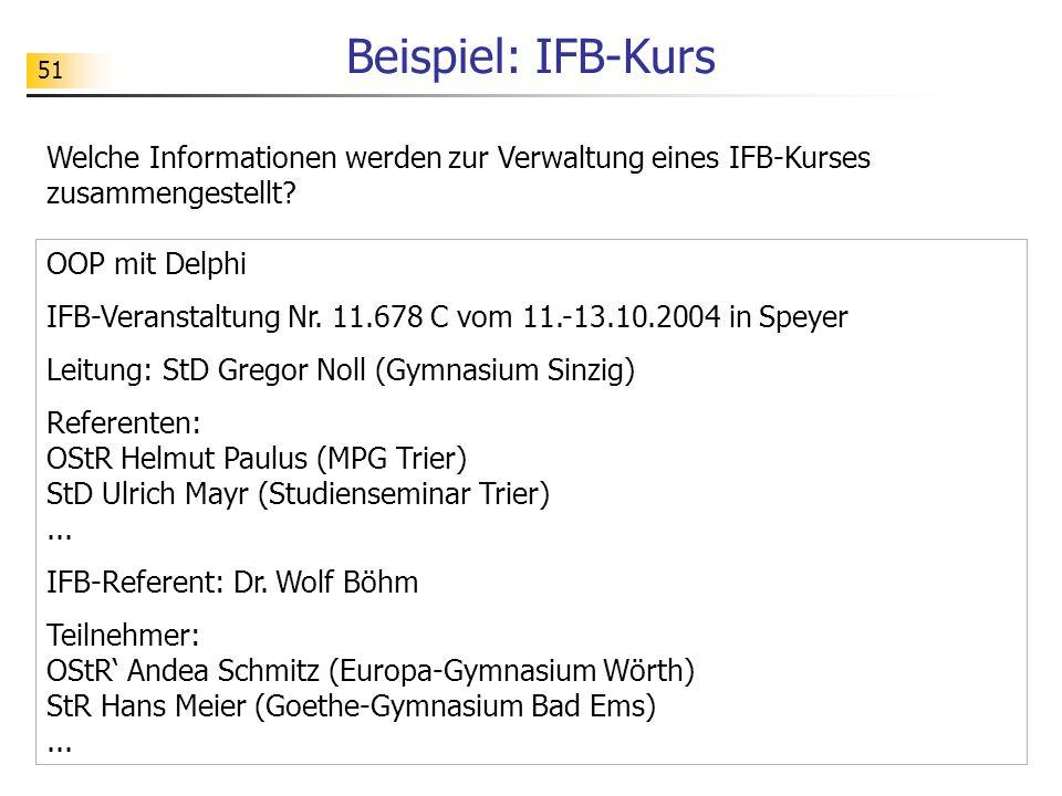 Beispiel: IFB-Kurs Welche Informationen werden zur Verwaltung eines IFB-Kurses zusammengestellt OOP mit Delphi.