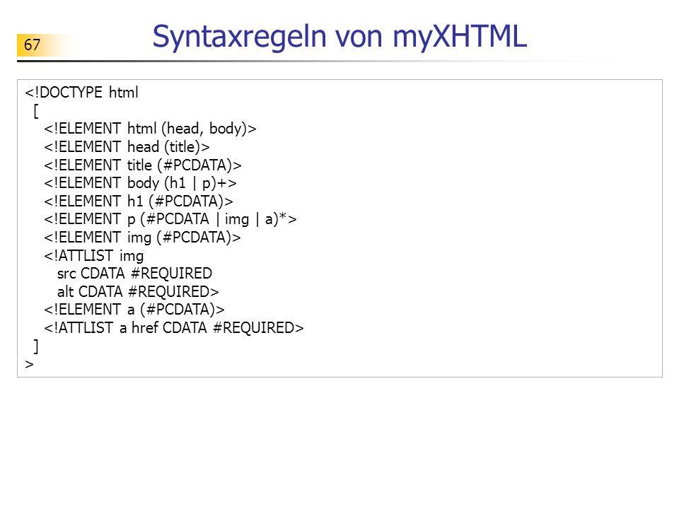Syntaxregeln von myXHTML