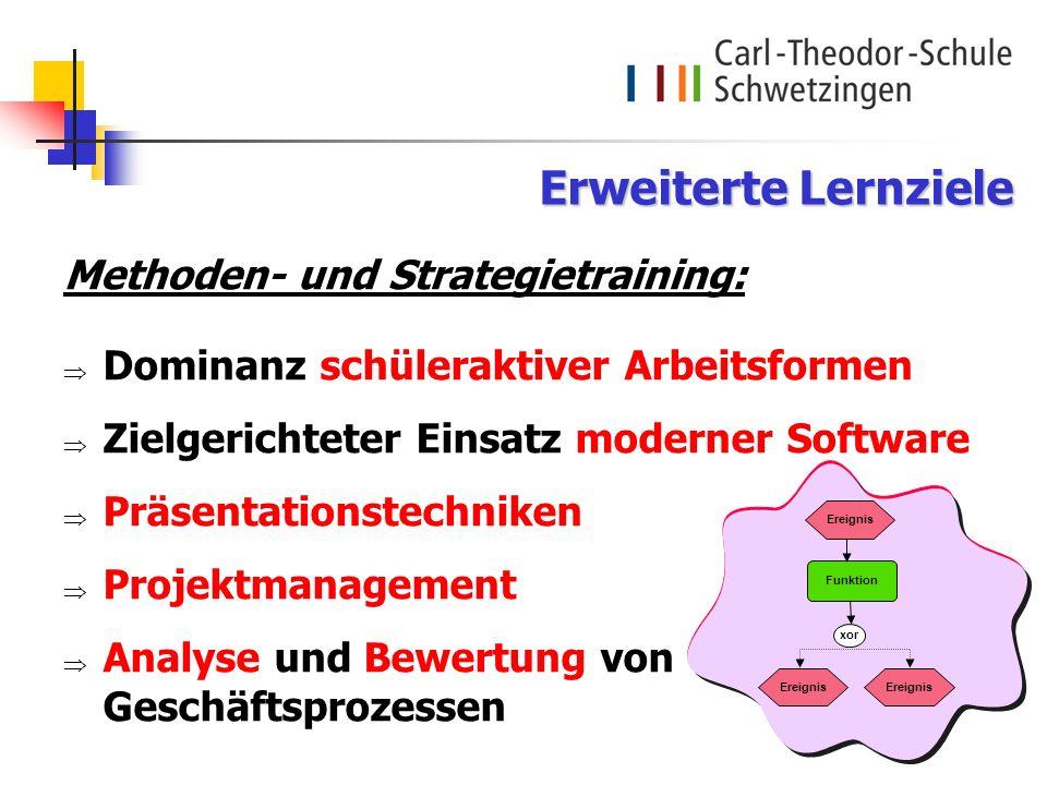 Erweiterte Lernziele Methoden- und Strategietraining: