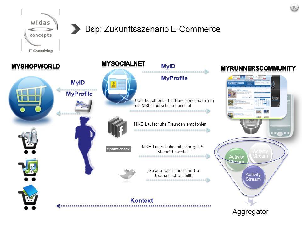 Bsp: Zukunftsszenario E-Commerce