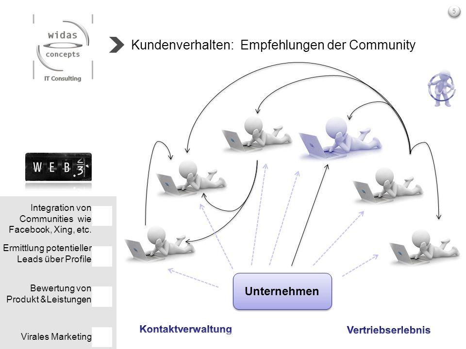 Kundenverhalten: Empfehlungen der Community