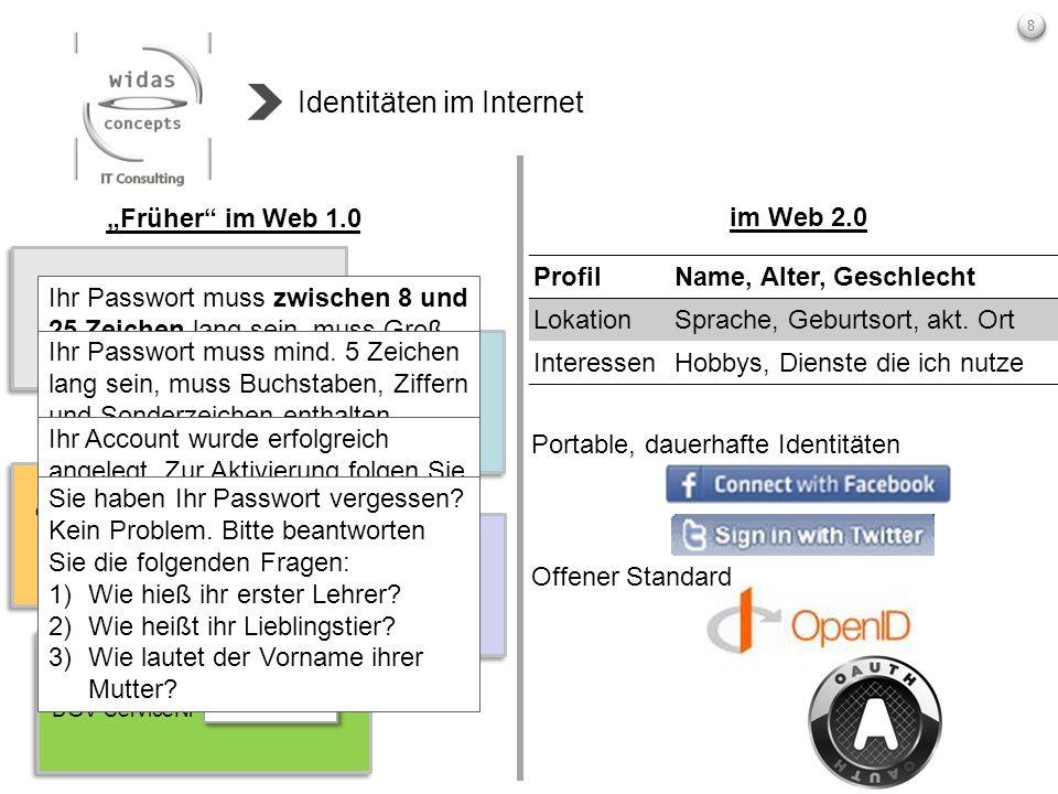 Identitäten im Internet