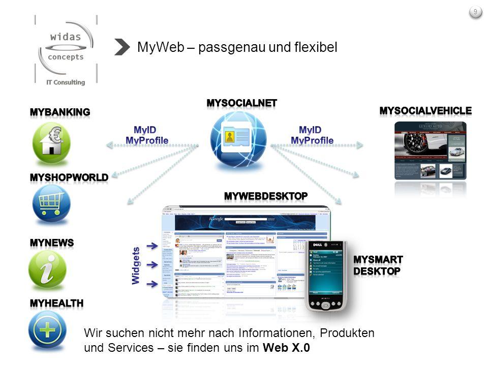 MyWeb – passgenau und flexibel