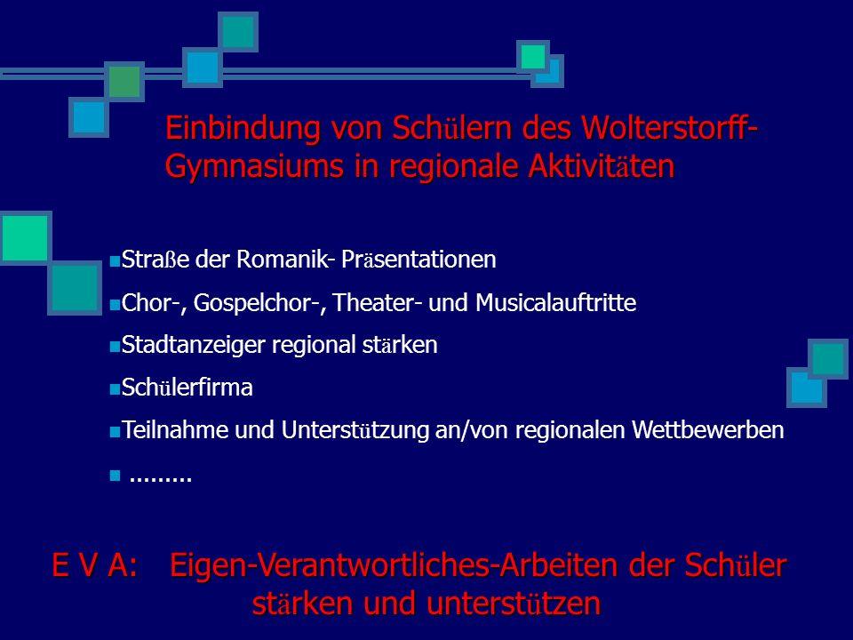 Einbindung von Schülern des Wolterstorff-Gymnasiums in regionale Aktivitäten