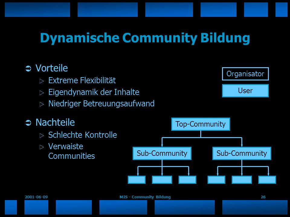 Dynamische Community Bildung