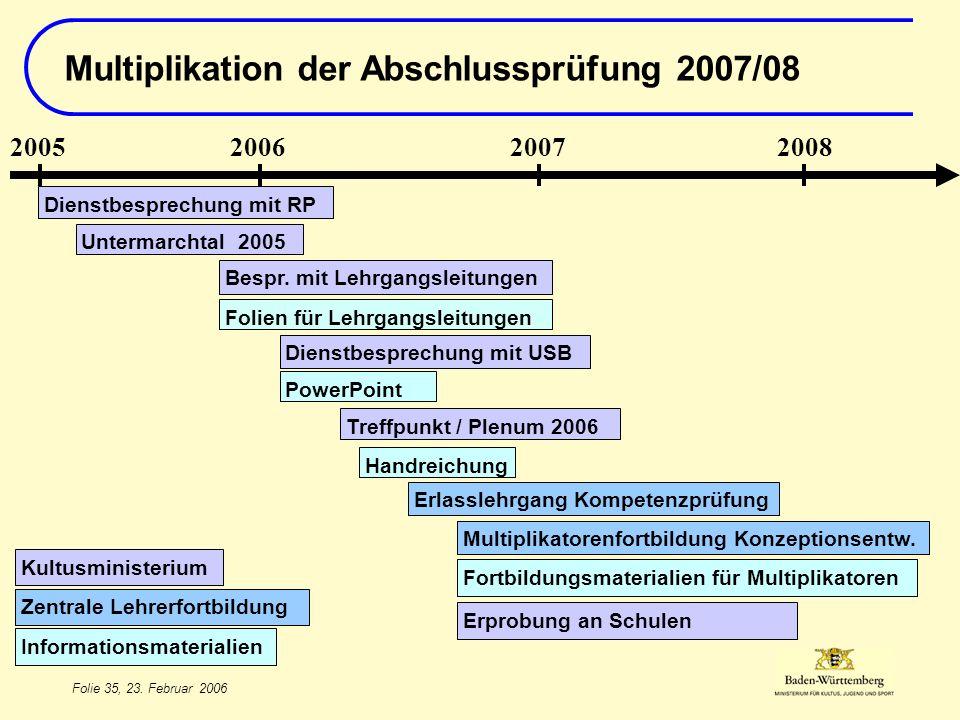 Multiplikation der Abschlussprüfung 2007/08