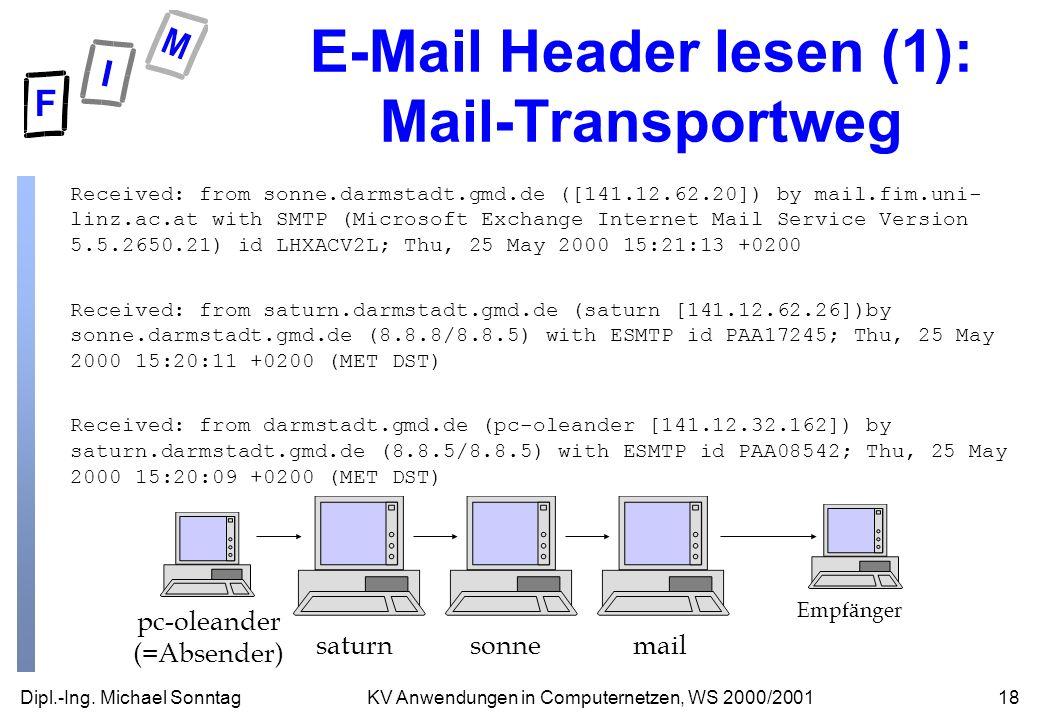 E-Mail Header lesen (1): Mail-Transportweg
