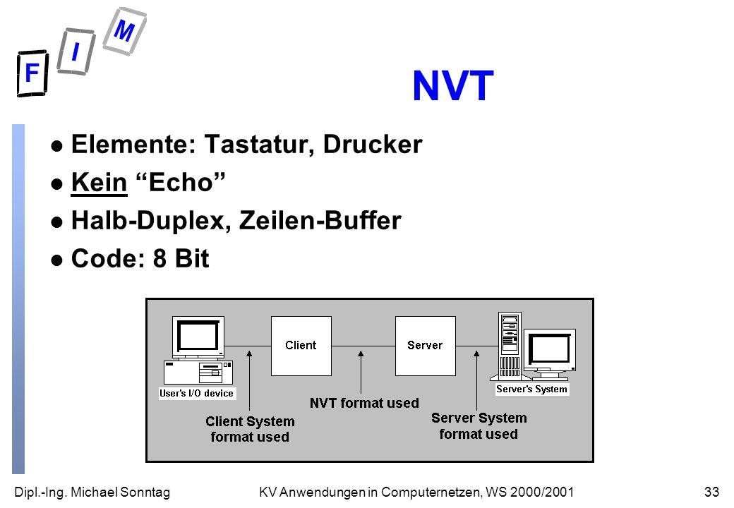 NVT Elemente: Tastatur, Drucker Kein Echo Halb-Duplex, Zeilen-Buffer